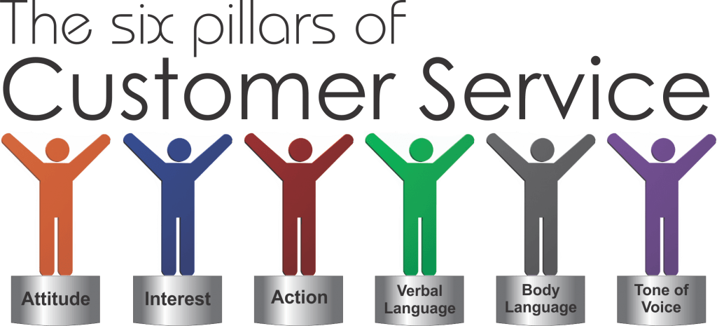 The six pillers of customer service