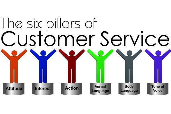 6 pillars of customer service